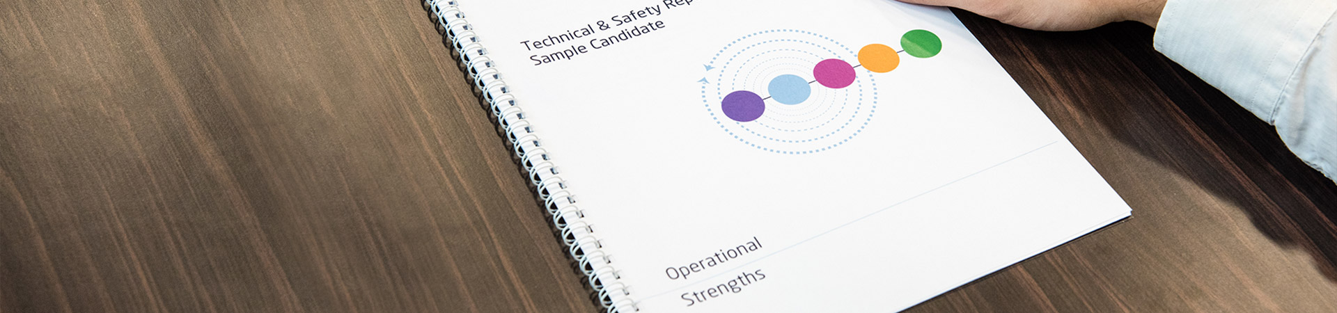 operational strengths questionnaire psychometric test