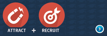 Attract and Recruitment assessments